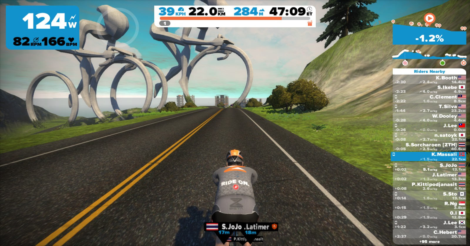 Zwift in-game
